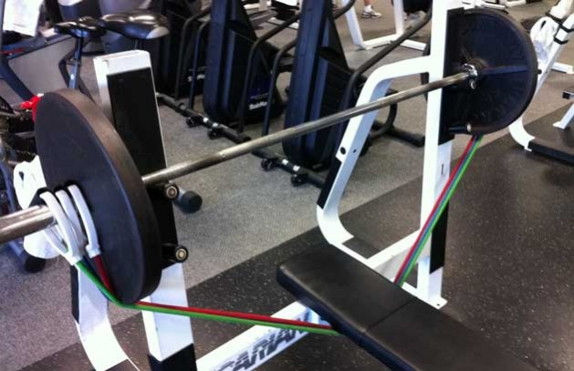 weightlifting bands